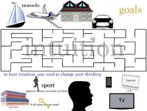 Мозг мотивировки, мотивировка, успех, концепция стоковая фотография rf