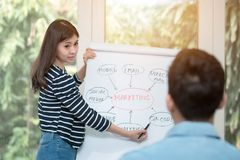 Молодая азиатская встреча предпринимателя для бредовой мысли и обсуждения для того чтобы узнать маркетинговый план Стоковые Изображения