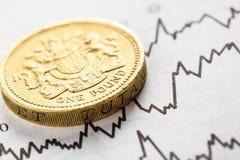 Монетка один фунт на предпосылке графиков Стоковые Изображения