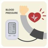 Монитор кровяного давления цифров электронный Стоковое Изображение