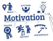 Мотивация Стоковое Изображение RF