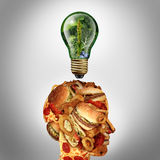 Мотивировка диеты Стоковые Изображения