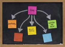 мотивировка принципиальной схемы думает к Стоковая Фотография RF