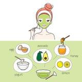 Молодая женщина с естественной лицевой маской Стоковые Изображения RF