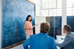 Молодая коммерсантка объясняя идеи к сотрудникам на whiteboard Стоковая Фотография