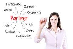 Молодая концепция партнера сочинительства бизнес-леди Изолировано на белизне Стоковое Изображение