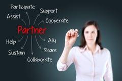 Молодая концепция партнера сочинительства бизнес-леди background card congratulation invitation Стоковое Изображение RF
