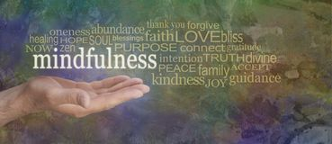 Мужеская концепция облака слова Mindfulness стоковое изображение