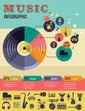 Музыка infographic и комплект значка аппаратур Стоковое Изображение