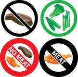 мясо отсутствие знака бесплатная иллюстрация