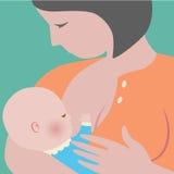 младенец кормя ее мать грудью Стоковое фото RF