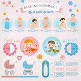 Младенец infographic Стоковое Фото