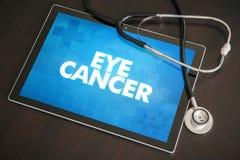 Наблюдайте концепция диагноза рака (типа рака) медицинская на scr таблетки Стоковое Фото