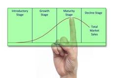 нажим руки бизнесмена к кривой на диаграмме статистики маркетинга Стоковые Фотографии RF