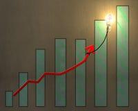 Накаляя лампа раздувает с символом денег внутри красного цвета роста смертной казни через повешение Стоковое Изображение RF