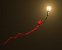 Накаляя лампа раздувает с символом денег внутри красного цвета роста смертной казни через повешение Стоковая Фотография