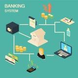 Накрените концепция с равновеликими значками финансовых и вклада Стоковые Изображения RF