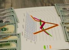 Наличные деньги и гибкий график Концепция статистик стоковое фото