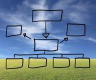 Нарисованное рукой собрание текстового поля doodle для concep бизнес-системы Стоковые Фотографии RF