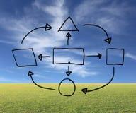 Нарисованное рукой собрание текстового поля doodle для concep бизнес-системы Стоковые Изображения RF