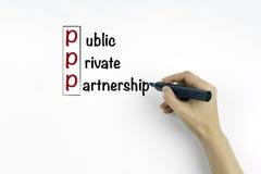 Надпись на публике предпосылки, частной, партнерство стоковые изображения