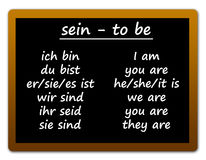 Немецкий язык Стоковое Фото