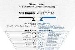 Немецкое избрание - карточка избирательного бюллетеня Стоковое фото RF