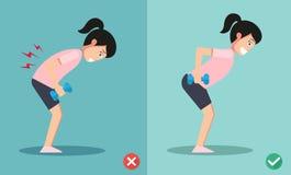 Неправильная и правая поднимаясь позиция веса бесплатная иллюстрация