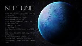Нептун - высокое разрешение Infographic представляет одно Стоковое Изображение RF