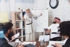 Неработающий арабский человек в кресло-коляске работая в офисе Человек и женский сотрудник показывают диаграммы на whiteboard Стоковое Изображение RF