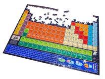 Нерешённая головоломка химической периодической таблицы Стоковая Фотография