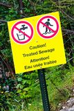 Нечистоты обработанные предосторежением предупреждая около проточной воды Стоковая Фотография RF