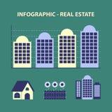 Недвижимость Infographic Стоковые Изображения