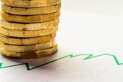 Новые британцы один тариф диаграммы монетки фунта стерлинга Стоковое Изображение