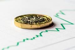 Новые британцы один тариф диаграммы монетки фунта стерлинга Стоковые Изображения RF