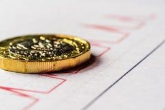 Новые британцы один тариф диаграммы монетки фунта стерлинга Стоковая Фотография RF