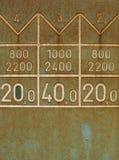 номерная табличка металла ржавая Стоковые Изображения RF