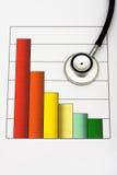 номинальности увеличенные медицинским соревнованием стоковое фото