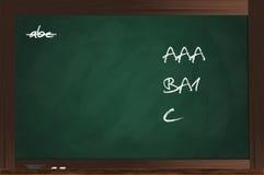 номинальности chalkboard Стоковые Фотографии RF