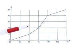номинальность ручки стоковые изображения rf