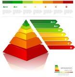 номинальность энергии эффективности 3d представляет Стоковое Фото