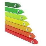 номинальность ярлыка g энергии диаграммы новая к стоковое изображение rf