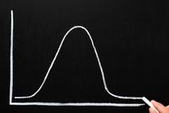 нормальный распределения кривого колокола Стоковые Фотографии RF