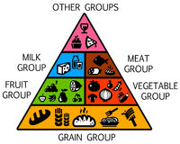 обвалите овощи в сухарях пирамидки гайки молока мяса еды сыра изолированные плодоовощ белые иллюстрация штока