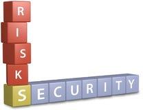 обеспеченность риска облечения fi конструкции кубика nancial Стоковая Фотография