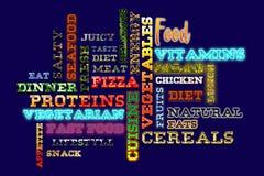 Обзор уместных и важных тем относительно еды иллюстрация вектора