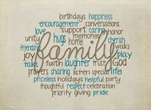 Облако слова текста семьи Стоковые Фото