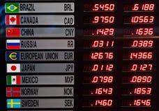 обменные курсы Стоковые Фото