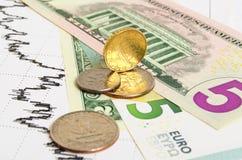 Обменный курс валюты девизов в долларах евро Стоковое фото RF