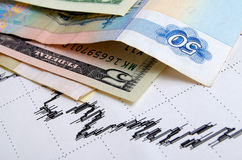 Обменный курс рубля Стоковые Изображения RF